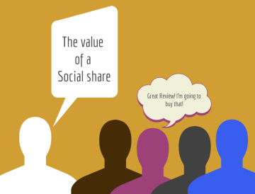 The value of a Social share